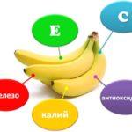 Банан с оливковым маслом