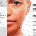 Косметика после 40 лет рекомендации косметологов
